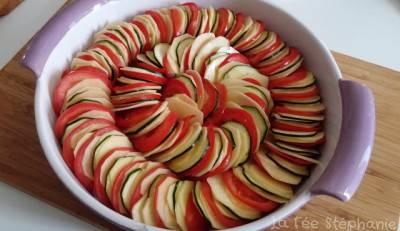 Tian de pommes de terre, tomates et courgettes